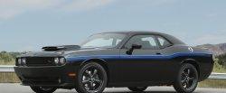 koło dwumasowe do Dodge Challenger