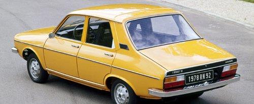 koło dwumasowe do Renault 12