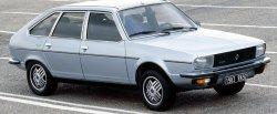 koło dwumasowe do Renault 20
